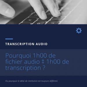 Délai de réalisation d'une transcription audio
